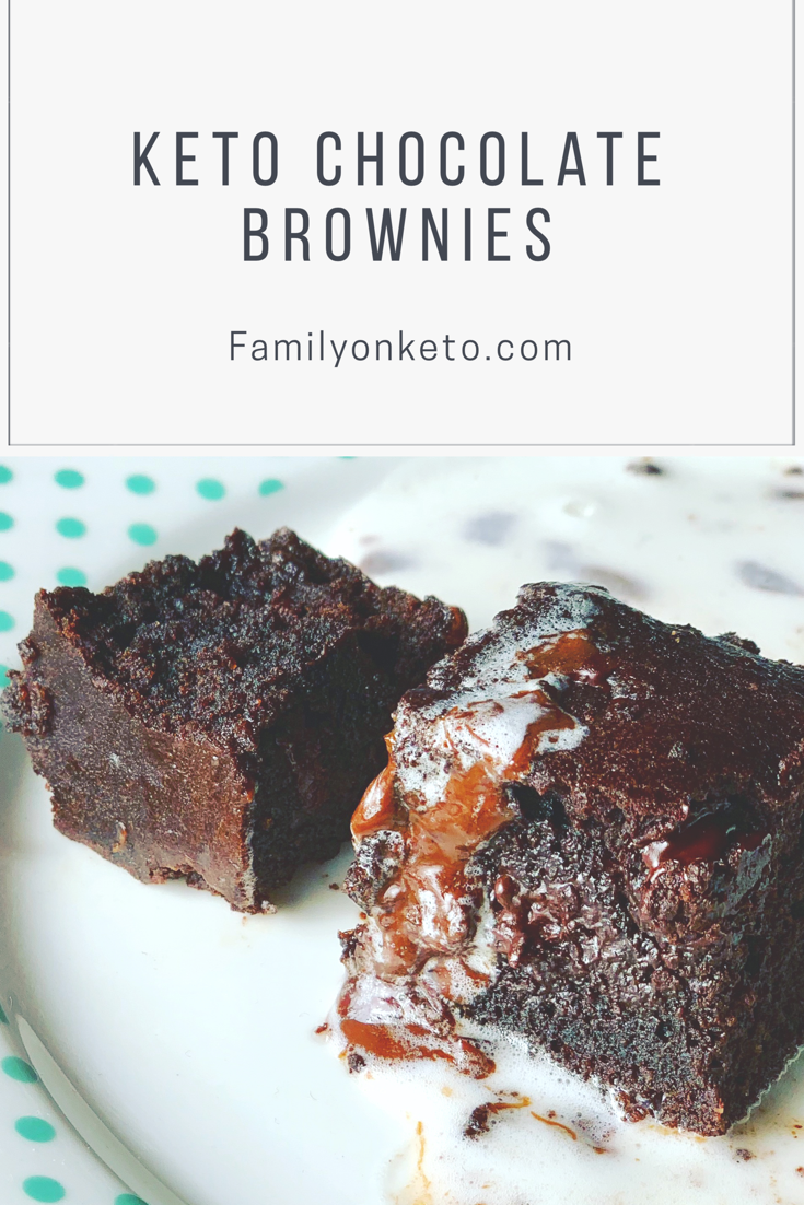 Picture of Keto Chocolate Brownies