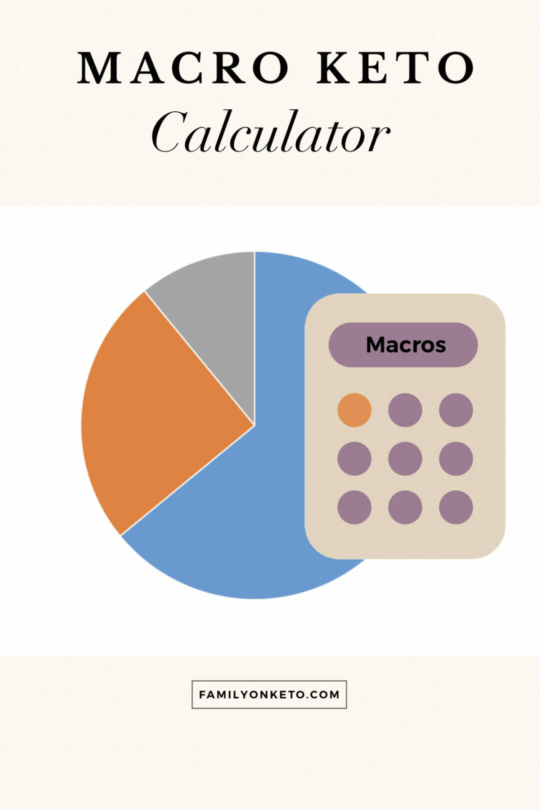 Keto macros calculator for keto diet